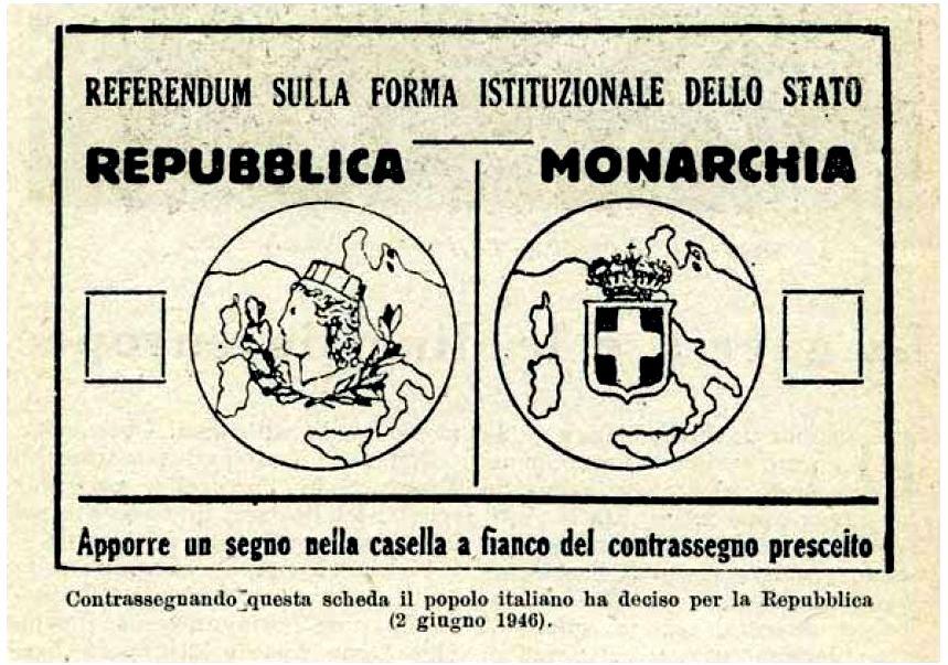 Scheda elettorale del referendum del 2-3 giugno 1946